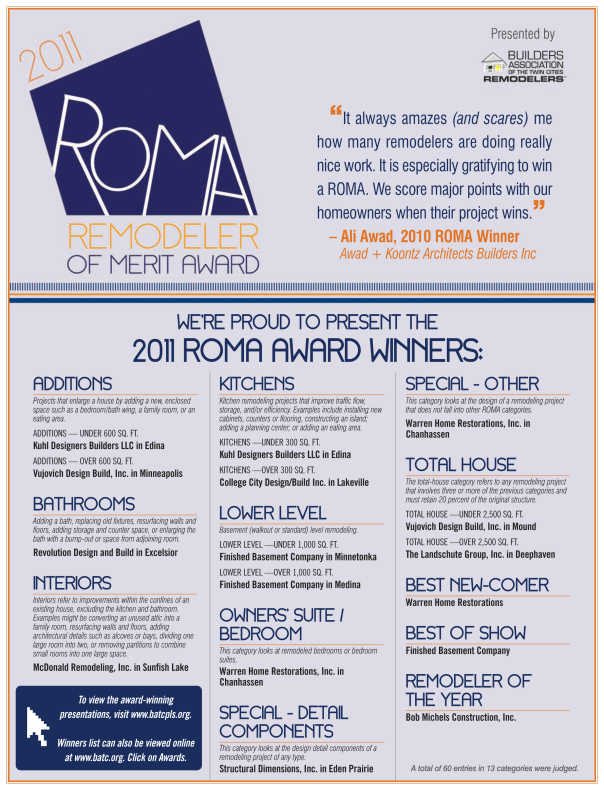 2011 roma winners